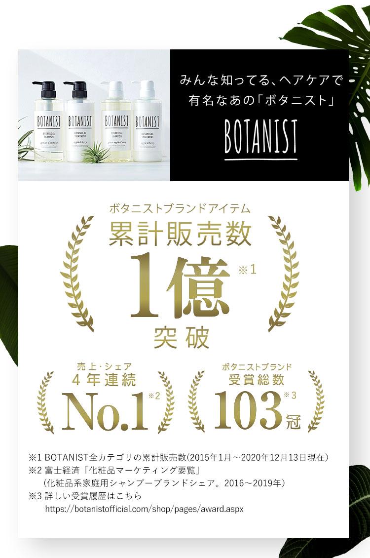 数々の受賞を獲得したブランドBOTANIST
